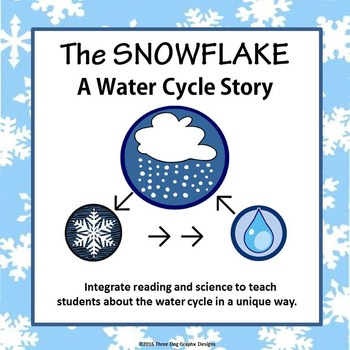 "Water Cycle States of Matter Read Aloud Activities - ""The Snowflake"""