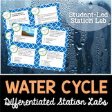 Water Cycle Student-Led Station Lab - Distance Learning