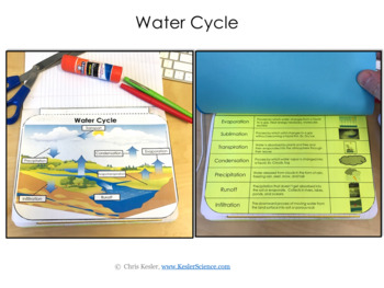 Water Cycle - Supplemental Lesson - No Lab
