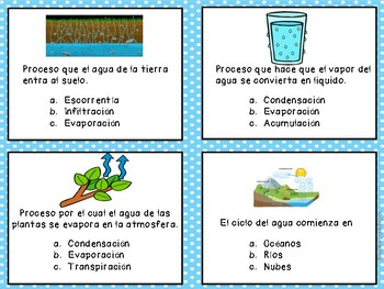 Water Cycle Task Cards in Spanish