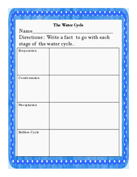 Water Cycle Technology & Research Project