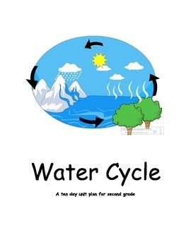 Water Cycle Unit Plan