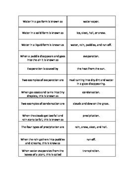 Water Cycle Vocabulary Match Up