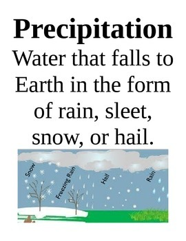 Water Cycle Vocabulary Posters