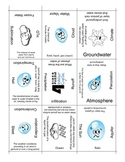 Water Cycle Vocabulary Puzzle, 4 Sided Review Puzzle {NEW}