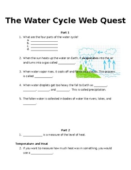 Water Cycle Web Quest