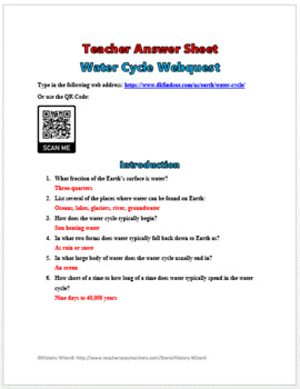 Water Cycle Webquest by History Wizard | Teachers Pay Teachers