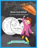 Water Cycle Wheel