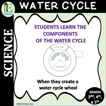 Water Cycle Wheel with Pictures