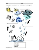 Water Cycle Worksheet with Diagram