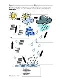 Water Cycle Worksheet with Diagram