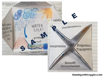 Water Cycle and Carbon Cycle Foldables for Interactive Notebooks
