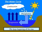 Water Cycle and Pollution