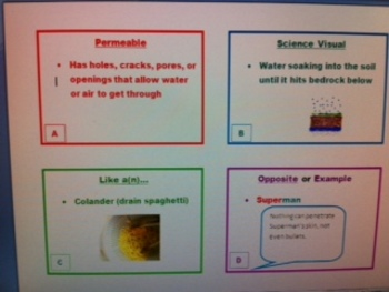 Water Cycle and Water Use Interactive Vocabulary Cards (Set of 11 terms)