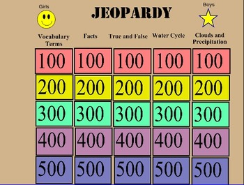 Water Cycle and Weather Jeopardy Review Game