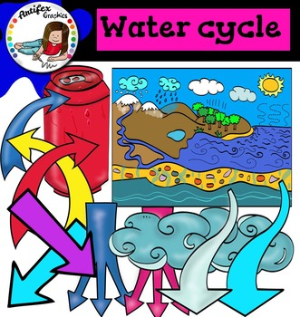 Water Cycle clip art -Color and B&W-