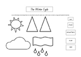 Water Cycle Collage