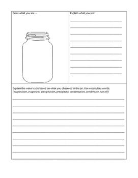 Water Cycle in a Jar - EASY