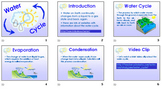 Water Cycle powerpoint presentation - 1-3 grades