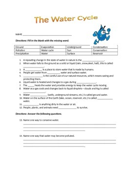 Water Cycle test
