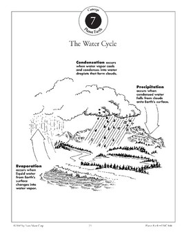 Water Cycles Through Earth and Its Atmosphere