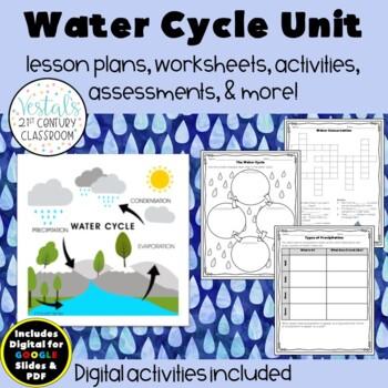 Water {Digital & PDF Included}