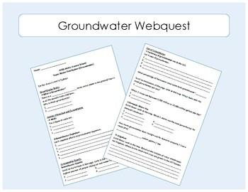 Water Distribution - Groundwater Webquest / Interactive Website ...