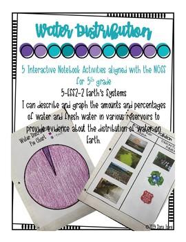 Water Distribution INB Activities
