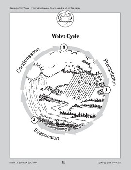 Water (Earth Science)