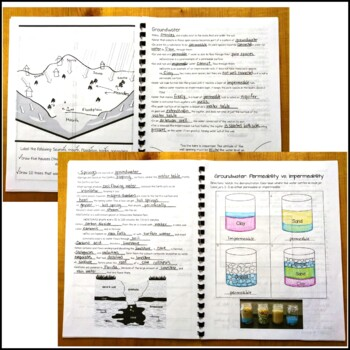 Water Erosion and Deposition BUNDLE with Student Workbook