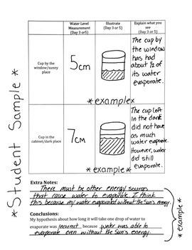 Water Evaptoarion Experiments