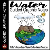 Properties of Water-Water Sources-The Water Cycle Guided Graphic Notes