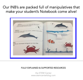 Water Interactive Science Notebook