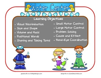 Water Learning Center Sign~ With Objectives