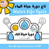 Water Life cycle crown - تاج دورة حياة الماء