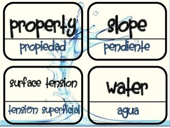 Water Module - Bilingual Unit Vocabulary