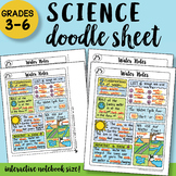Water Notes Doodle Sheet - So Easy to Use! PPT Included
