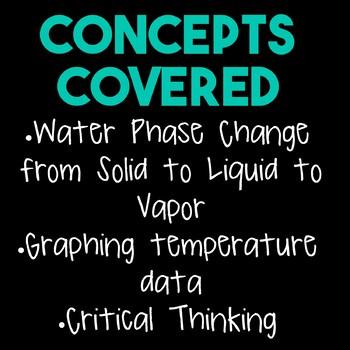 Water Phase Change Lab