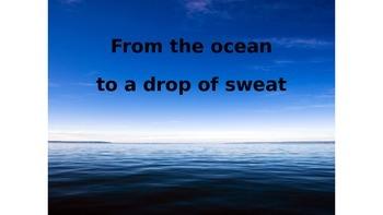 Water Poem