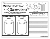 Water Pollution Observations