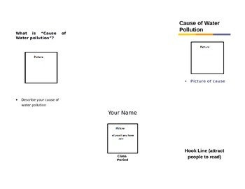 Water Pollution Pamphlet Outline