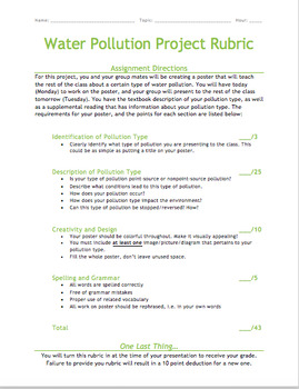 Water Pollution Project