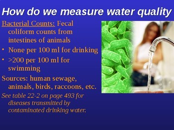 Water Pollution Unit