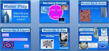 Water PowerPoint States of Water: Solid, Liquid & Gas