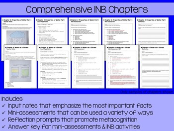 Water Properties Interactive Notebook Unit
