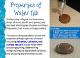 Water Properties, Penny, and Which Type of Water Works Best? Lab