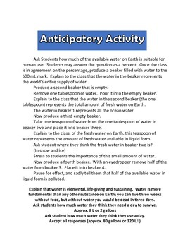 PROPERTIES OF WATER UNIT
