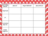 Printable: Water Quality Indicators Graphic Organizer