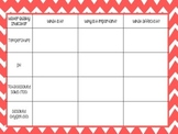 Printable: Water Quality Indicators Graphic Organizer