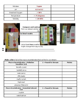 Complete Water Quality Investigation